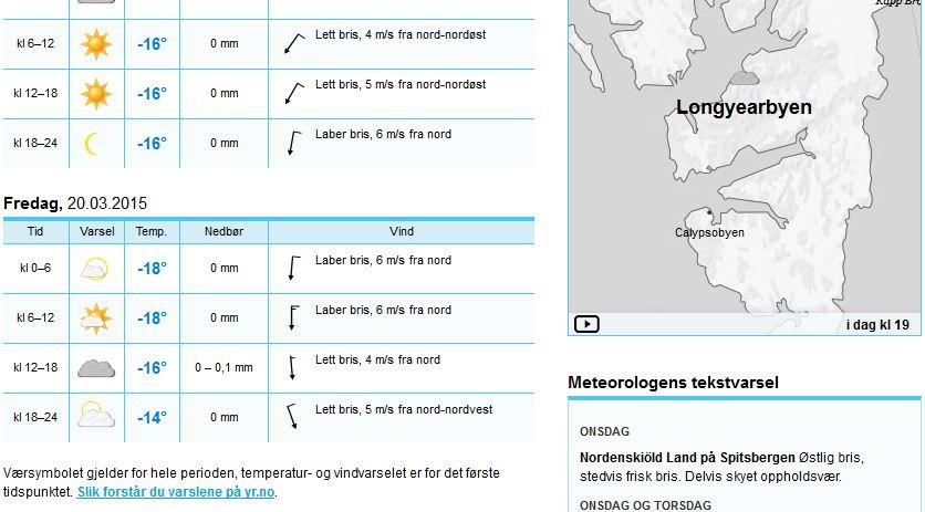 Longyearbyen_Wetter